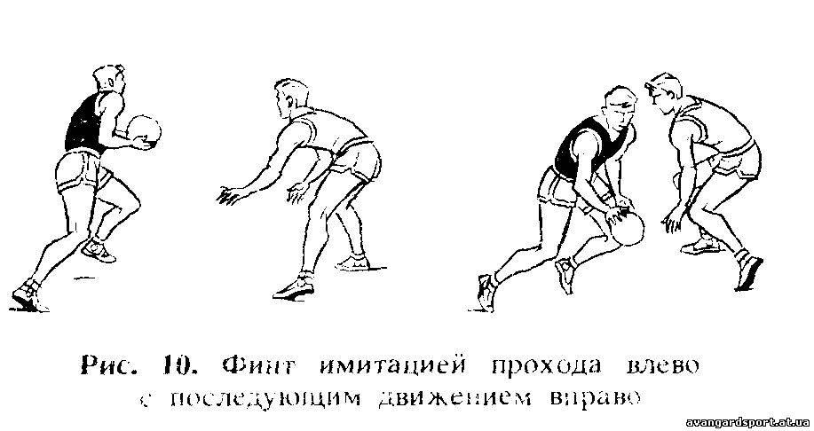 Картинки финтов в баскетболе